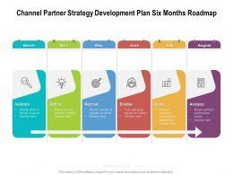 Channel Partner Strategy Development Plan Six Months Roadmap