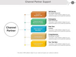 Channel Partner Support