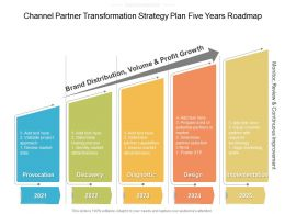 Channel Partner Transformation Strategy Plan Five Years Roadmap