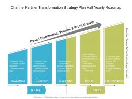 Channel Partner Transformation Strategy Plan Half Yearly Roadmap