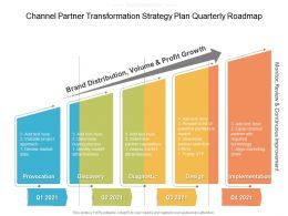 Channel Partner Transformation Strategy Plan Quarterly Roadmap