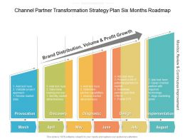 Channel Partner Transformation Strategy Plan Six Months Roadmap