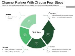 Channel Partner With Circular Four Steps