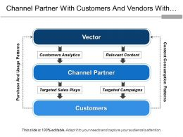 Channel Partner With Customers And Vendors With Content Consumption Pattern