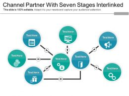 Channel Partner With Seven Stages Interlinked