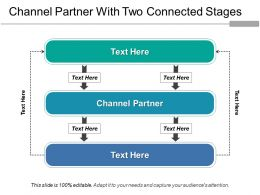 Channel Partner With Two Connected Stages