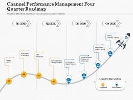 Channel Performance Management Four Quarter Roadmap