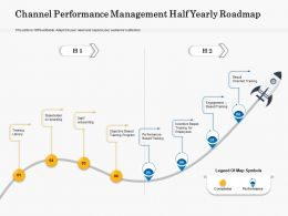 Channel Performance Management Half Yearly Roadmap