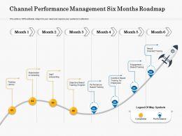 Channel Performance Management Six Months Roadmap