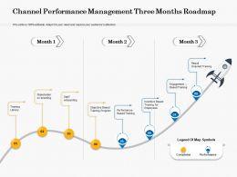 Channel Performance Management Three Months Roadmap