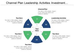 Channel Plan Leadership Activities Investment Strategy Risk Management Cpb