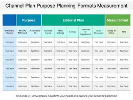 Channel Plan Purpose Planning Formats Measurement
