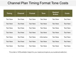 Channel Plan Timing Format Tone Costs