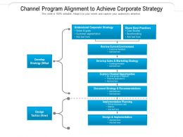 Channel Program Alignment To Achieve Corporate Strategy