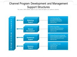 Channel Program Development And Management Support Structures