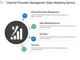 Channel Promotion Management Sales Marketing Service Customer Retention Rate