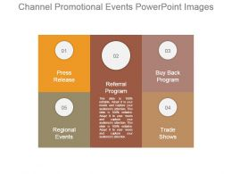 Channel Promotional Events Powerpoint Images