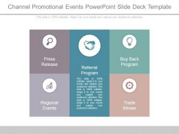Channel Promotional Events Powerpoint Slide Deck Template