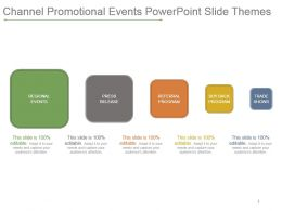 Channel Promotional Events Powerpoint Slide Themes