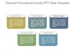 Channel Promotional Events Ppt Slide Template