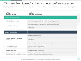 Channel Readiness Factors And Areas Of Improvement Reseller Enablement Strategy Ppt Sample