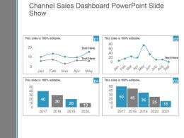 Channel Sales Dashboard Powerpoint Slide Show