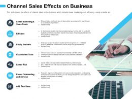 Channel Sales Effects On Business Rely More Ppt Powerpoint Presentation Summary Deck