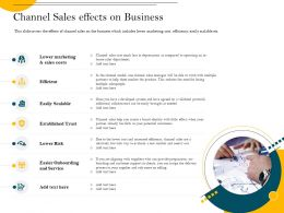 Channel Sales Effects On Business You Have Ppt Powerpoint Presentation Gallery Diagrams