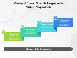 Channel Sales Growth Stages With Value Proposition