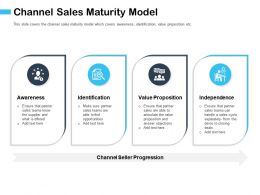 Channel Sales Maturity Model Are Able Ppt Powerpoint Presentation File Shapes