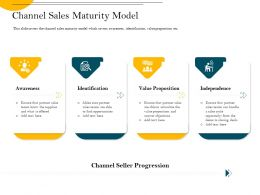 Channel Sales Maturity Model That Partner Ppt Powerpoint Presentation Infographic Template