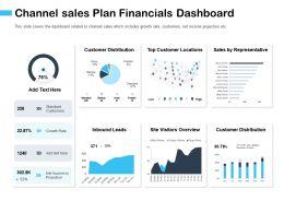 Channel Sales Plan Financials Dashboard M2924 Ppt Powerpoint Presentation File Deck