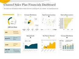 Channel Sales Plan Financials Dashboard Visitors Ppt Powerpoint Presentation File Picture