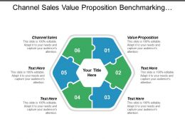 Channel Sales Value Proposition Benchmarking Integrated Marketing Product Management Cpb