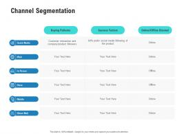 Channel Segmentation Competitor Analysis Product Management Ppt Elements