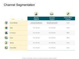 Channel Segmentation Product Competencies Ppt Graphics