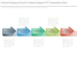 Channel Strategy And Route To Market Diagram Ppt Presentation Deck