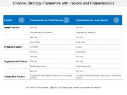 Channel Strategy Framework With Factors And Characteristics