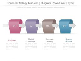 Channel Strategy Marketing Diagram Powerpoint Layout