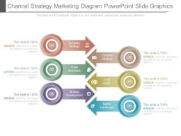 Channel Strategy Marketing Diagram Powerpoint Slide Graphics