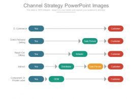 Channel Strategy Powerpoint Images