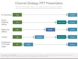 Channel Strategy Ppt Presentation