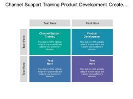Channel Support Training Product Development Create Requisition Route Approval
