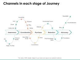 Channels In Each Stage Of Journey Advocacy Ppt Powerpoint Presentation Portfolio Vector
