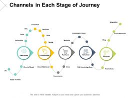 Channels In Each Stage Of Journey Awareness Ppt Powerpoint Presentation Pictures Icon
