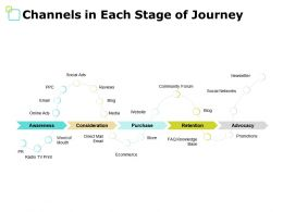 Channels In Each Stage Of Journey Ecommerce Ppt Powerpoint Presentation Diagram Ppt