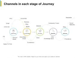 Channels In Each Stage Of Journey Knowledge Base Ppt Powerpoint Presentation File Files