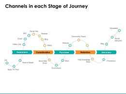 Channels In Each Stage Of Journey Ppt Powerpoint Presentation Slides Skills