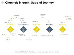 Channels In Each Stage Of Journey Purchase Retention Ppt Powerpoint Presentation Icon