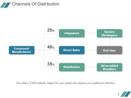 Channels Of Distribution Powerpoint Images